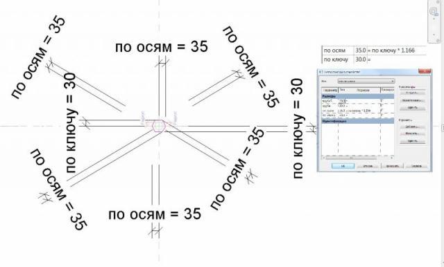 параметризация многоугольников
